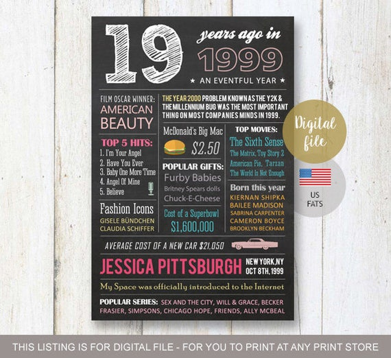19th Birthday Gift Idea For Her Best Sister Daughter Women