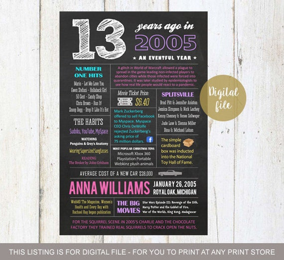 Personalized 13th Birthday Gift Idea For Girl Sister Her