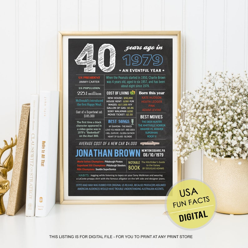 40th Birthday Gifts For Men Fun Facts 1979