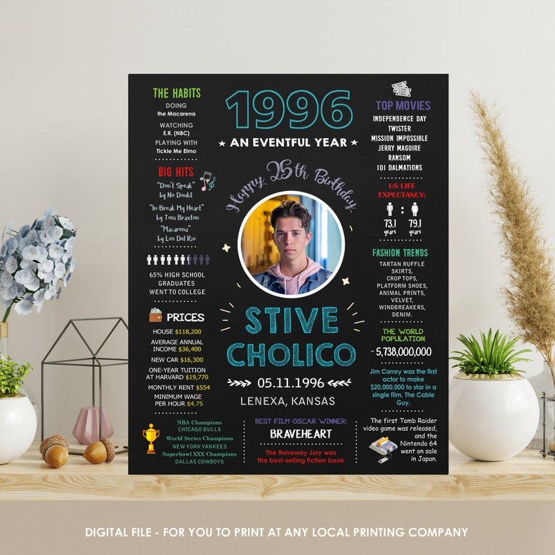 US Fun facts 1976 year you were born Personalized 45th birthday gift gift idea for husband or wife