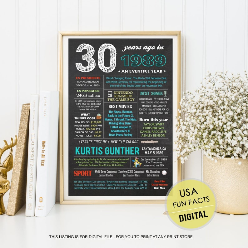 US Fun Facts 1989 Birthday Gift For Son Husband Brother Him