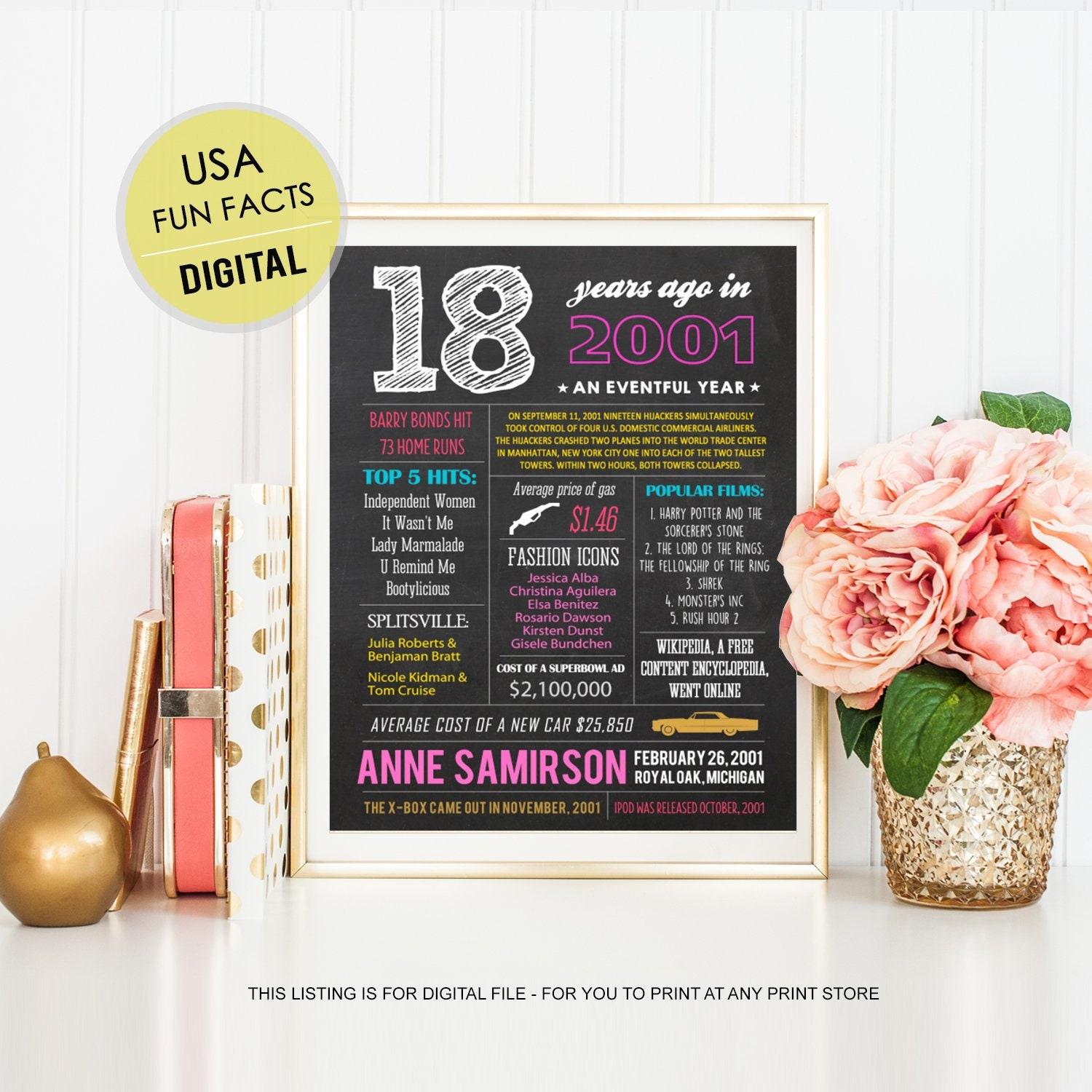 18th Birthday Gift Idea For Daughter Best Sister Friend