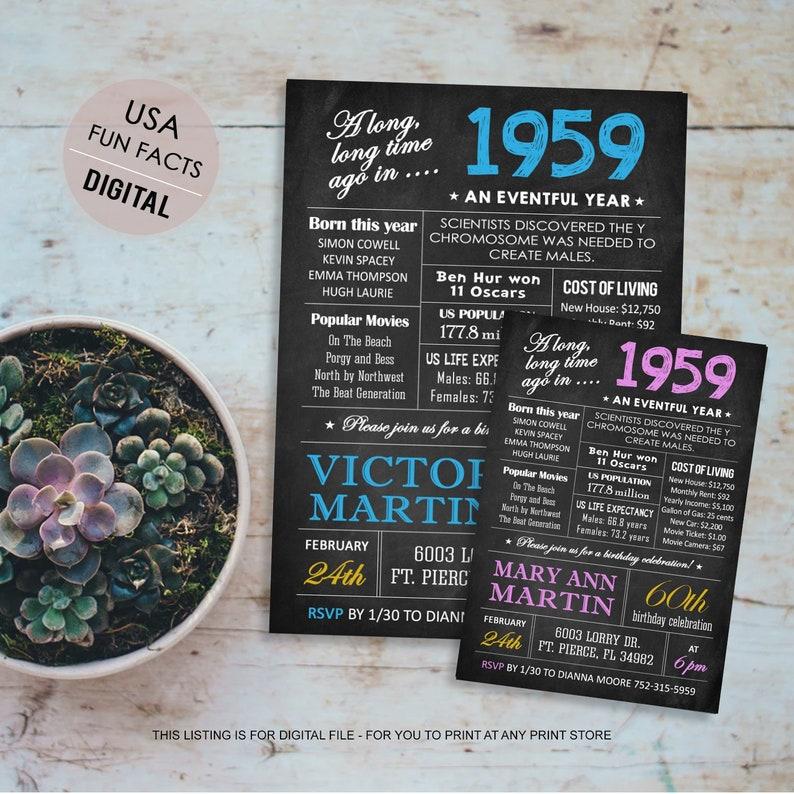 60th Birthday Invitation For Men Women Chalkboard