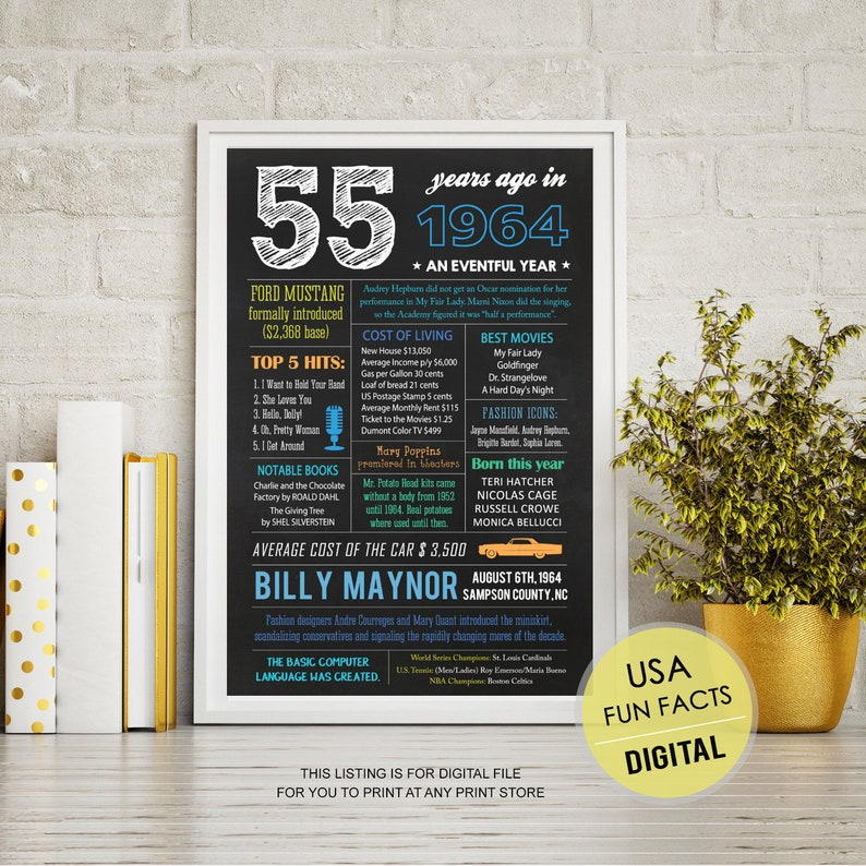 US Fun facts 1999 birthday poster Personalized 20th birthday gift idea for him men male son brother boyfriend chalkboard birthday sign
