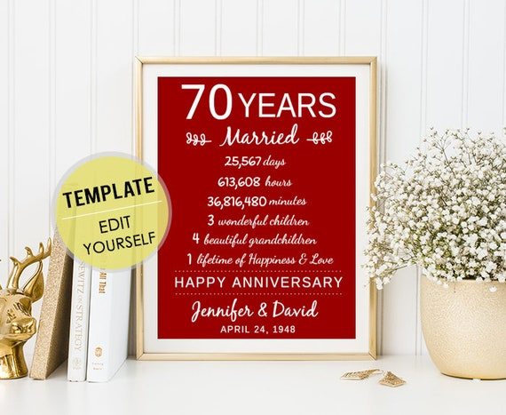 70 Year Wedding Anniversary Gifts: 70th Anniversary Gift 70 Years Wedding Anniversary