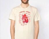 T-Shirt: Lub Dub goes the Heart Anatomy Infographic