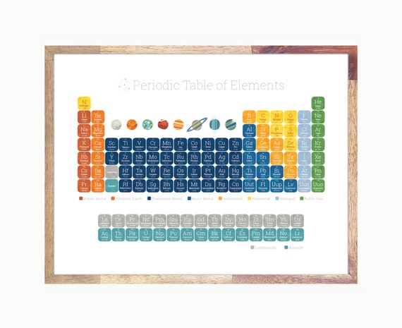 Periodic Table Of Elements Print Science Art Print Science