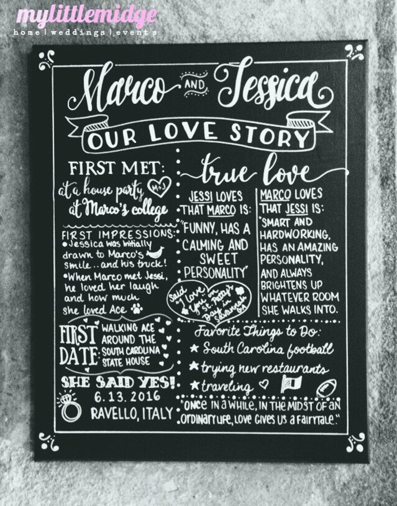 Custom Hand Painted Couple Wedding / Anniversary Chalkboard image 0