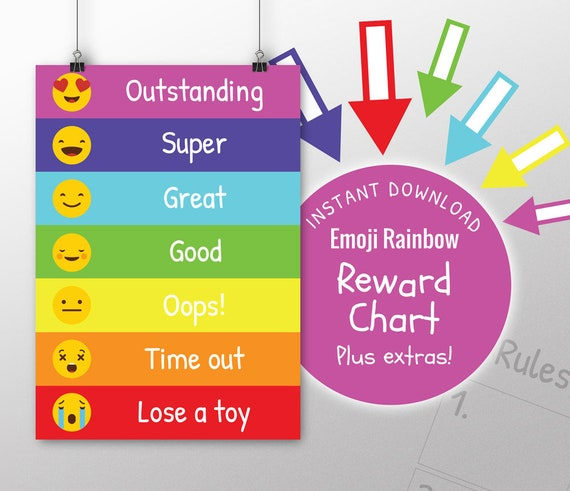 graphic regarding Printable Rewards Charts named Conduct chart printable advantage chart small children conduct chart emoji rainbow conduct indication gains chart kids conduct chart for small children
