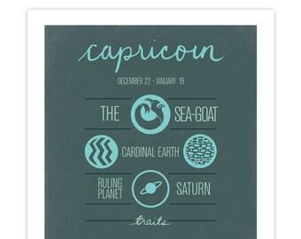 "CAPRICORN Zodiac Print, Poster, Illustration of Birth Sign, Wall Decor, Constellation, ""CAPRICORN"" Birthday Design"