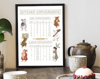 kitchen conversion chart printable | baking mice