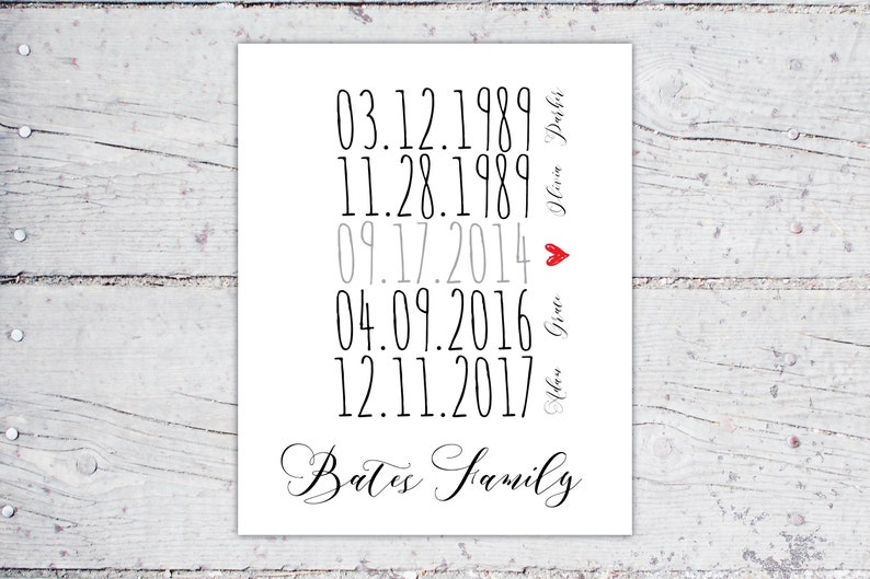 Custom Family Special Dates Print  Mom & Dad Birthday image 0
