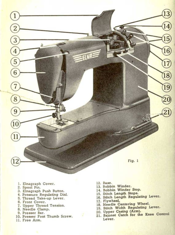 Instruction Manual Vintage Elna Supermatic SU Green 4040 Etsy Fascinating How To Thread A Elna Sewing Machine