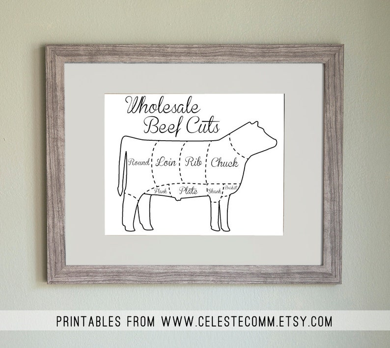 PRINTABLE Beef Wholesale Meat Butcher Cuts 8x10 inch INSTANT DOWNLOAD -  print at home, cow, farm, agriculture