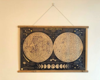 Wall Hanging The Earth's Moon Vintage Style Print