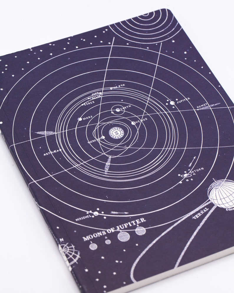 cool astronomy gifts - 794×993