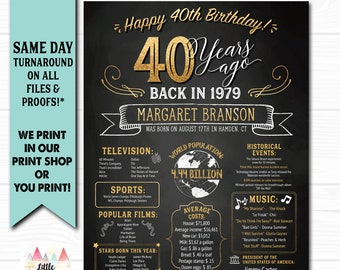 40th Birthday Poster Chalkboard Board Anniversary Banner Gift 1979