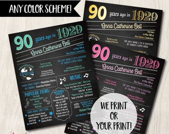 90th Birthday Poster Chalkboard Anniversary Digital OR Printed Banner Gift