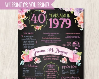40th Birthday Poster Floral Chalkboard Anniversary Chalk Decoration Gift