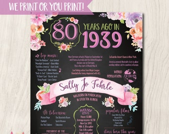 80th Birthday Poster Floral Chalkboard Anniversary Chalk Decoration Gift