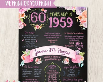 60th Birthday Poster Floral Chalkboard Anniversary Chalk Decoration Gift