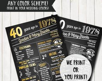 40th Anniversary Poster. 40th Anniversary Chalkboard. Digital OR Printed Poster. 40th Anniversary Banner. 40th Anniversary Gift