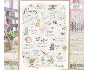 Personalised Our Journey Illustrated Map Art Print