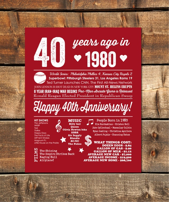 10th Wedding Anniversary Gift, 10th Anniversary Decorations, 10th  Anniversary Gift for Parents, Ruby Anniversary, 10th Anniversary Sign