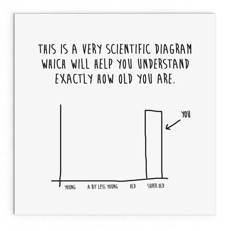 Birthday Card This Is A Very Scientific Diagram Funny
