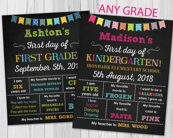 b5e1625140f8 First day of Kindergarten sign