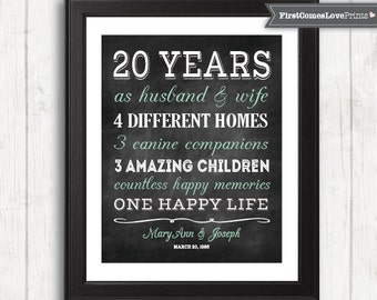 20th Anniversary Gift for Husband for Wife for Parents Personalized Art Print or Canvas Twenty Year Anniversary Gift for Him for Her Family