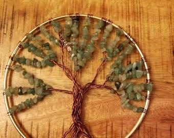 Basic Tree of Life
