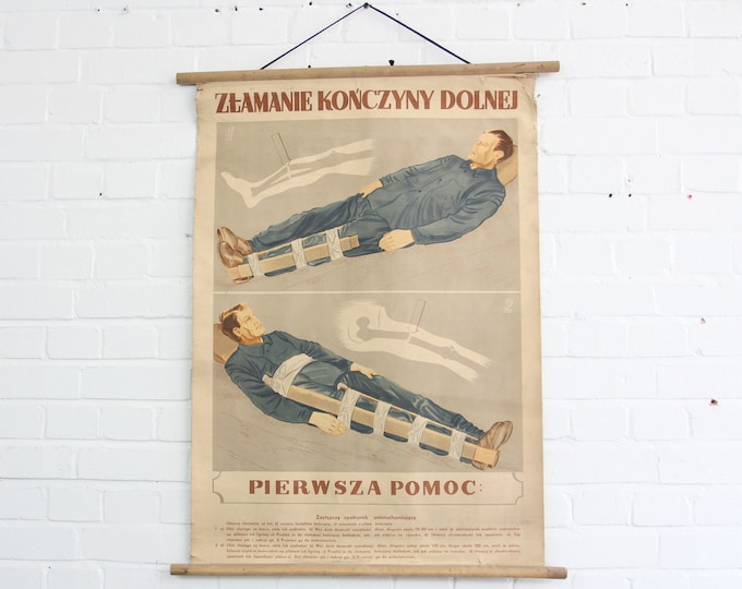 Canvas First Aid Chart Polish Circa 1950's