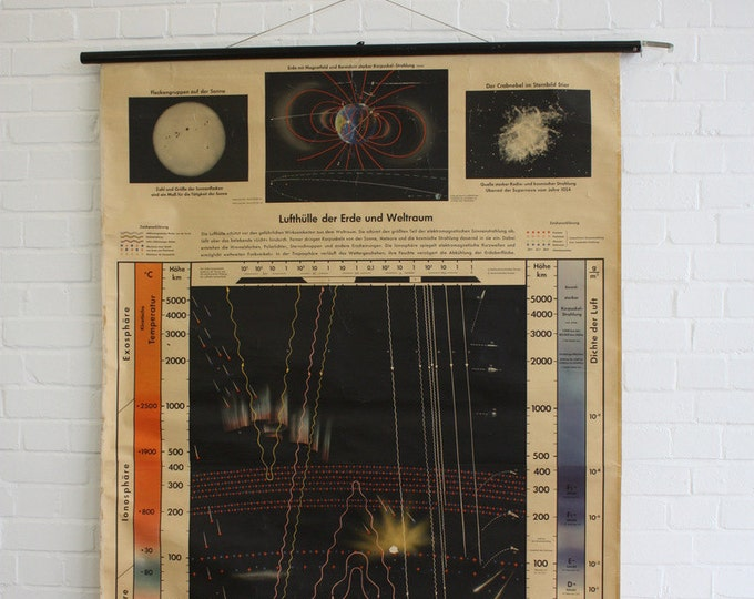 Vintage German Educational Chart Earths Atmosphere & Gravity