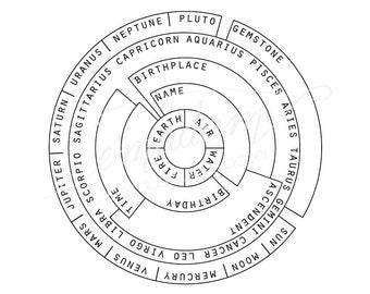 Motivstempel Sternkreiszeichen Astrologie Vintage Antik Holz Stempel stamp