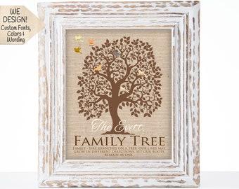 Family Trees & Scrabble