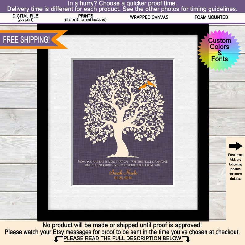 Sentimental Gifts For Mom Personalized Gift