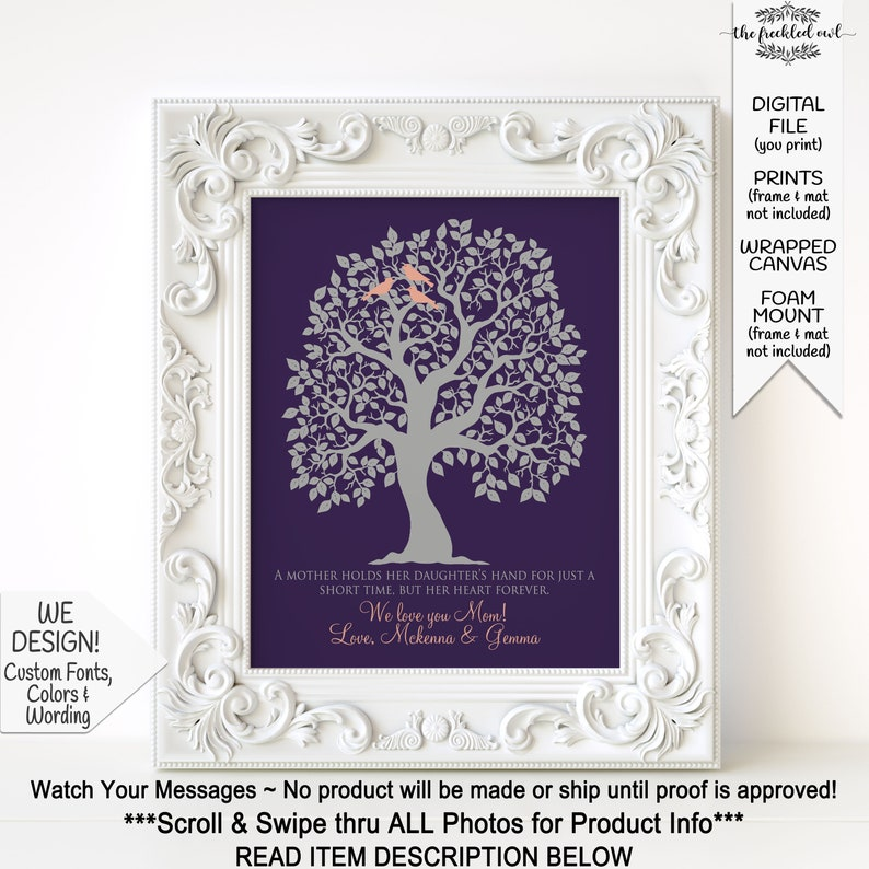 Personalized Gift For Mom 1st Mothers Day Gifts Moms