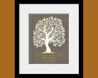 Gift for Mom, Mom's Birthday Gift,  Mother's Day Gift, Wedding Day Gift for Mom, Thank you Gift for Mom, Special Occasion Gift Print for Mom