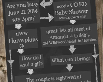 Baby Shower Invitation:  Chalkboard Flow Chart- CoEd Shower