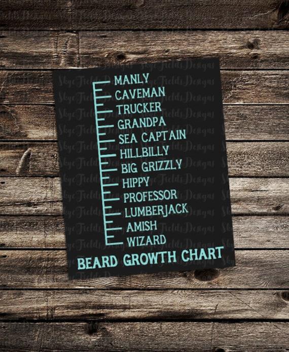Beard Growth Chart Svg Jpg Png Studio3 Silhouette Etsy