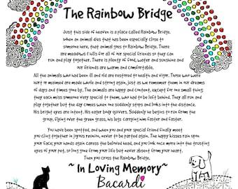 photo relating to Rainbow Bridge Pet Poem Printable named Rainbow bridge poem Etsy
