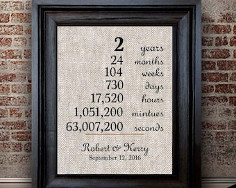 Cotton Anniversary Gift for Her | Anniversary Calendar | 2nd Anniversary Gift for Wife | Traditional Anniversary Gifts for Women