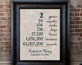 Cotton Anniversary Gift for Her | Personalized Wedding Anniversary Gift | Special Someone Gift | Cotton Fabric Print | 2 Years Together