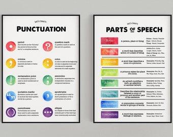 Punctuation & Grammar -  Homeschool, Classroom, Office Poster (Color)