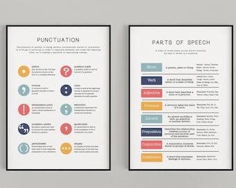 Punctuation & Grammar -  Homeschool, Classroom, Office Poster