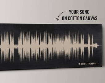 Cotton Anniversary Gift for Him Wedding Song Canvas 2nd Anniversary Gift Soundwave Art