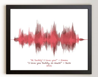 Gifts For Men Dad From Daughter Personalized Gift Mom Father Sound Wave Art Framed