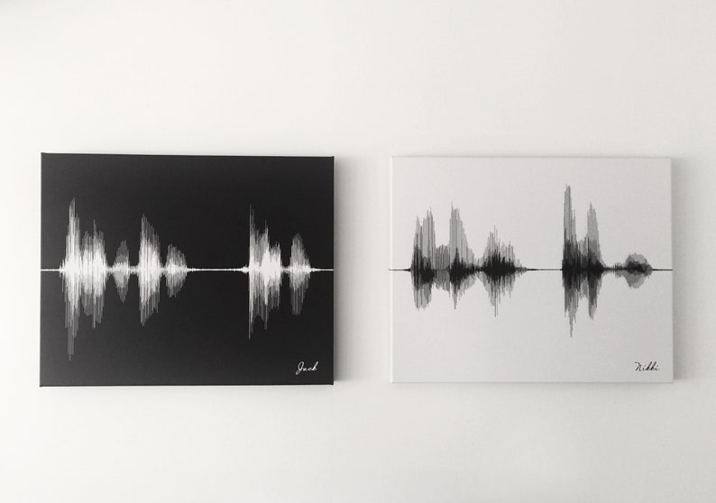 Sound Wave Art Canvas Cotton Anniversary 2nd Anniversary Gift Wedding Vow  Art I love you I know