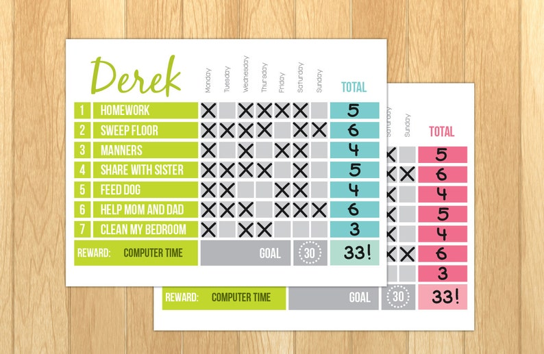 photograph regarding Printable Reward Charts identified as Printable Benefit chart / Printable Chore chart / Editable PDF / Conduct chart